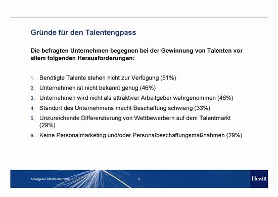Hewitt_Studie_Employer Branding and Talent Supply Trends 2010_GründeTalentengpass