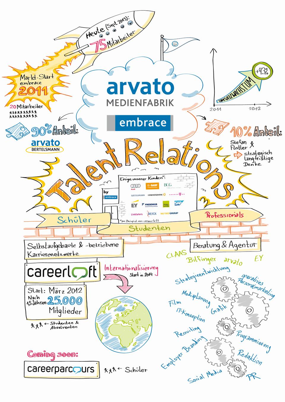 infografik_embrace_20130930