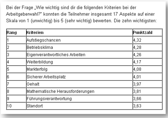 Mathematik_Studium_Erwartungen