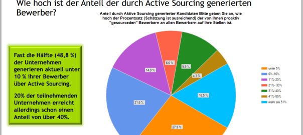 ActiveSourcingReport2013