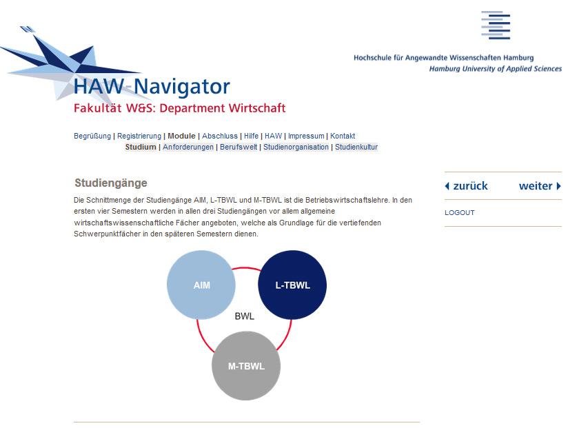 HAW-Navigator-Wirtschaft-St