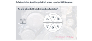 MAN_Vorschau