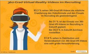 JobStairs Grafik1 360-Grad-VR-Videos im Recruiting - vige_co - fotolia