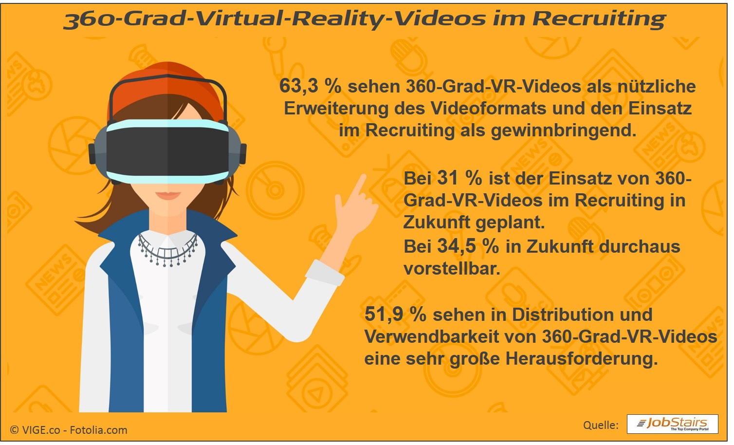 JobStairs Grafik1 360-Grad-VR-Videos im Recruiting - vige_co - fotolia