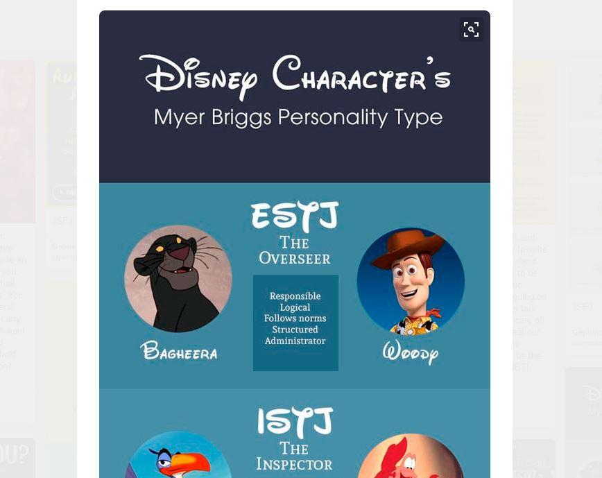 MBTI_Disney