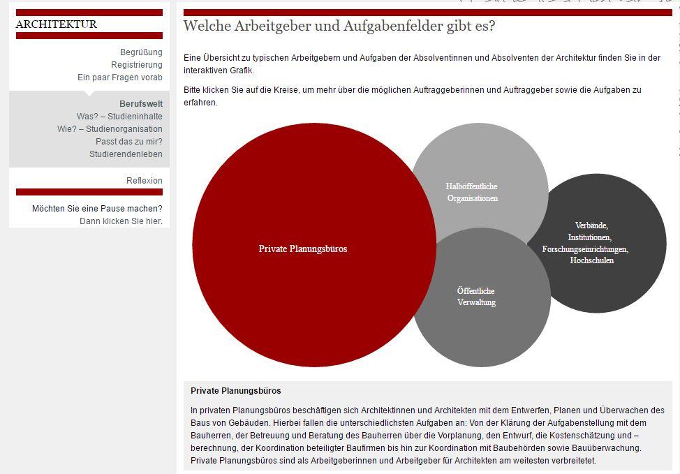 HCU_Berufswelt