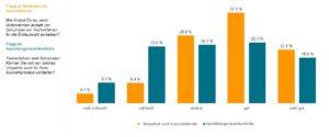 Azubi_Recruiting_Trends_Test_vs_Schulnoten