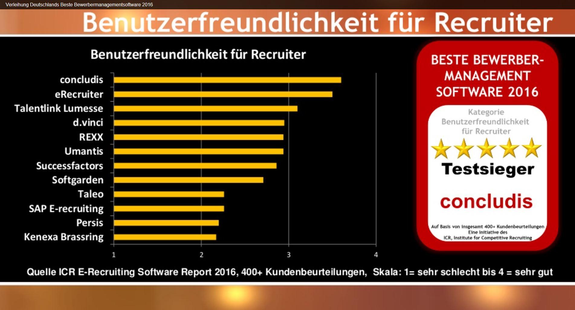 bestebms_benutzerfreundlichkeit_recruiter