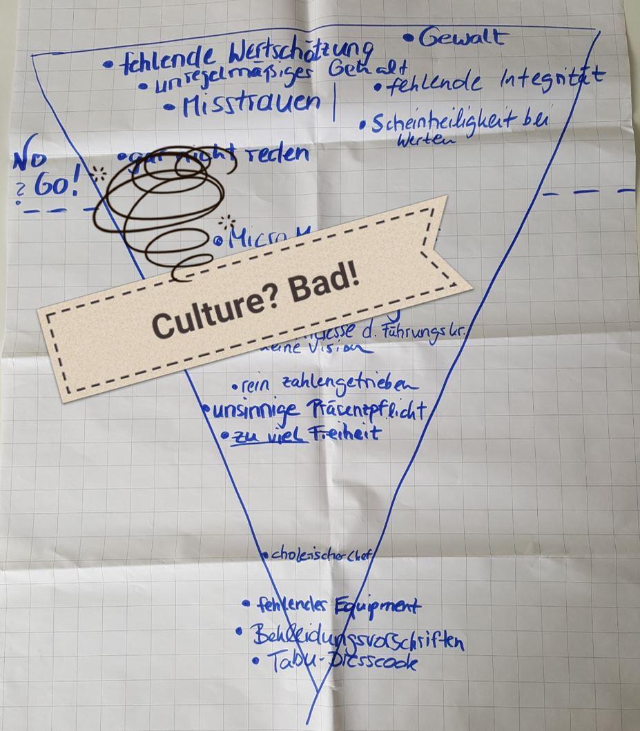 Thumbnail of https://blog.recrutainment.de/2018/04/04/culturalantifit-entdeckung-auf-dem-hr-barcamp-die-absolut-schlechteste-unternehmenskultur-der-welt/